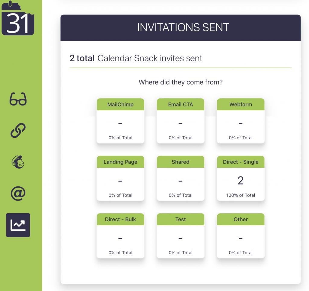 CalendarSnack.com RSVP