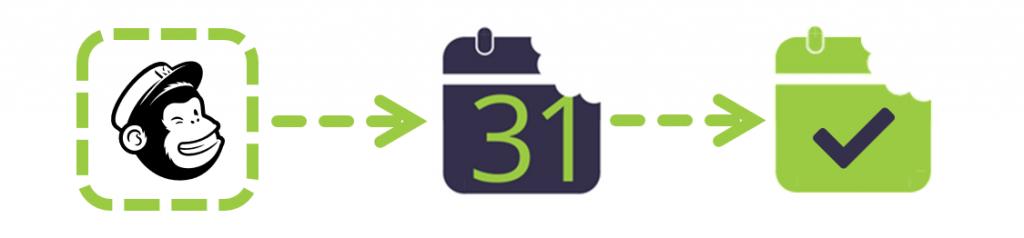 Calendar Snack Mailchimp CTA Link